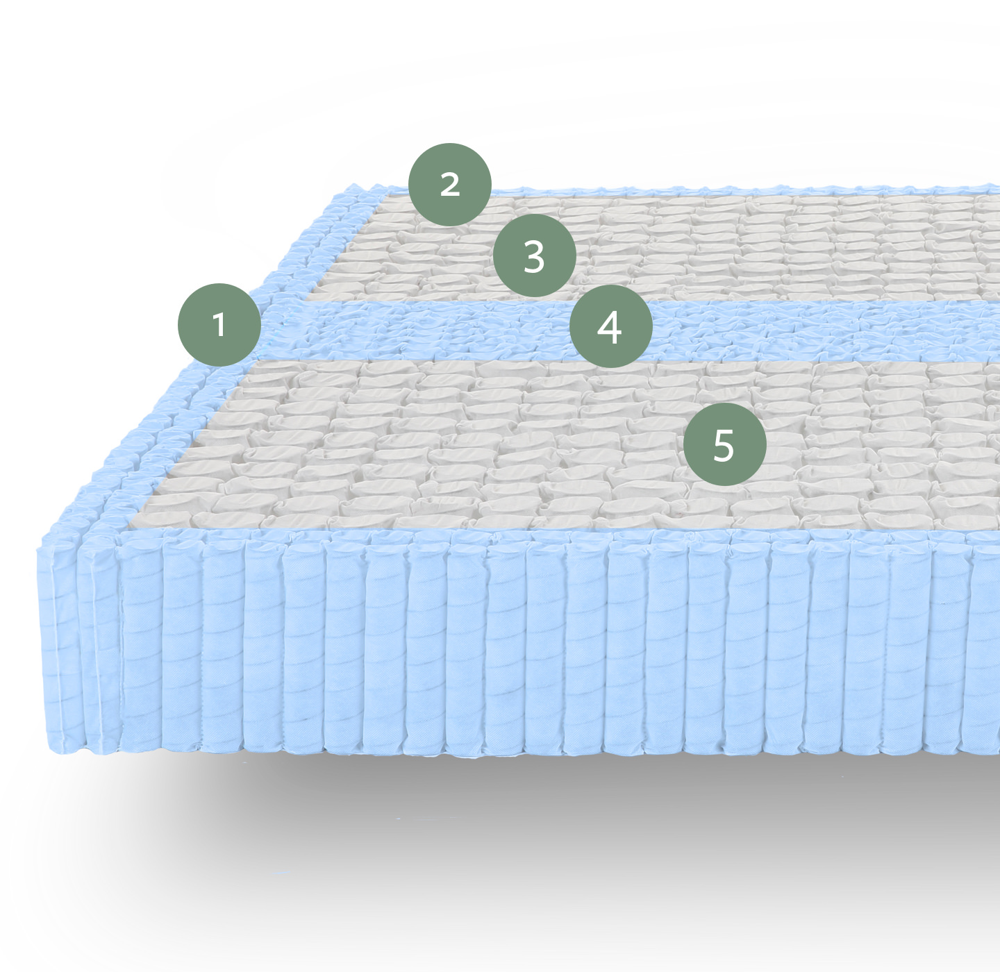 Hybrid Mattress 5 Zones Back Support Pain Relief